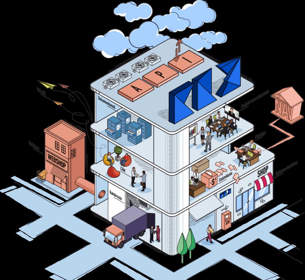 CO3 integrált vállalatirányítási rendszer
